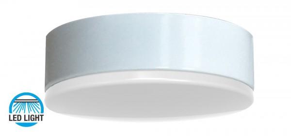 15w LED Clipper Light